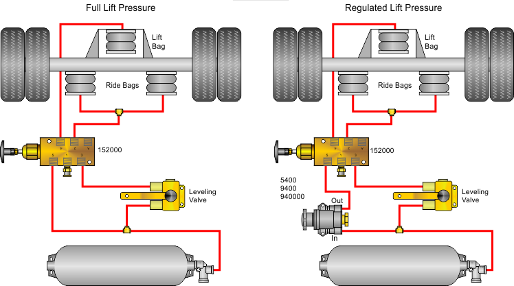 Sealco Commercial Vehicle Products - Piping Diagrams